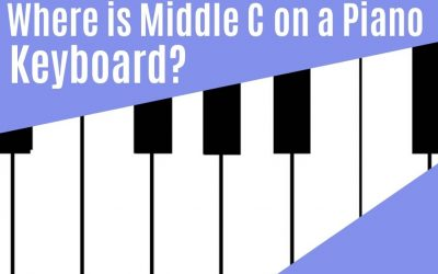 Where is Middle C on a Piano Keyboard?