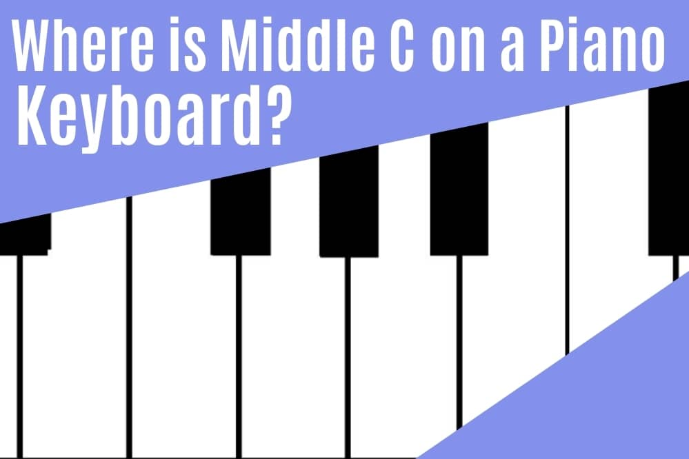 Where is Middle C on a Piano Keyboard