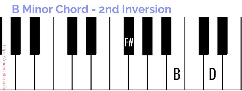 b minor chord second inversion