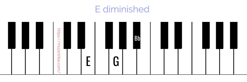 E diminished chord